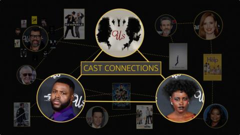 'Us' Cast Connections with Jordan Peele, Lupita Nyong'o and Winston Duke